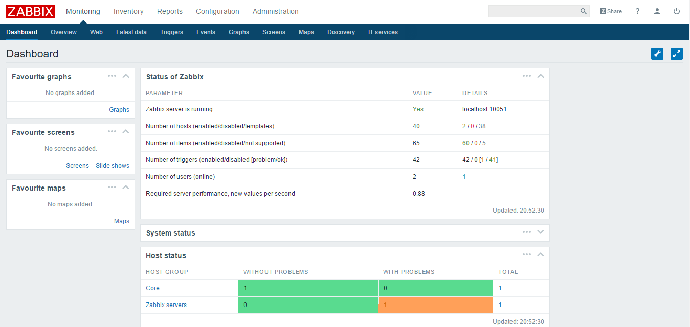 zabbix dashboard